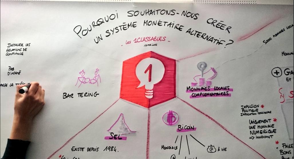 Facilitation graphique d'une conférence participative